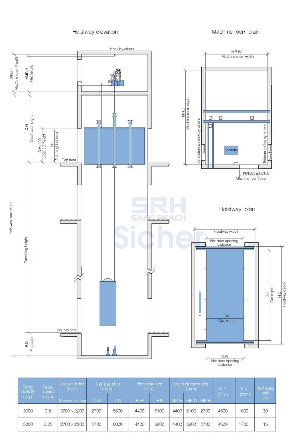 Sơ đồ bản vẽ và thông số kỹ thuật thang tải ô tô