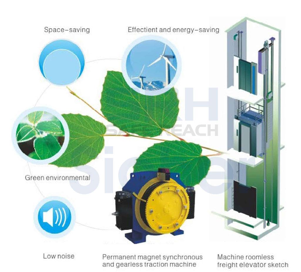 động cơ thang máy tải hàng tiết kiệm năng lượng giảm tiếng ồn