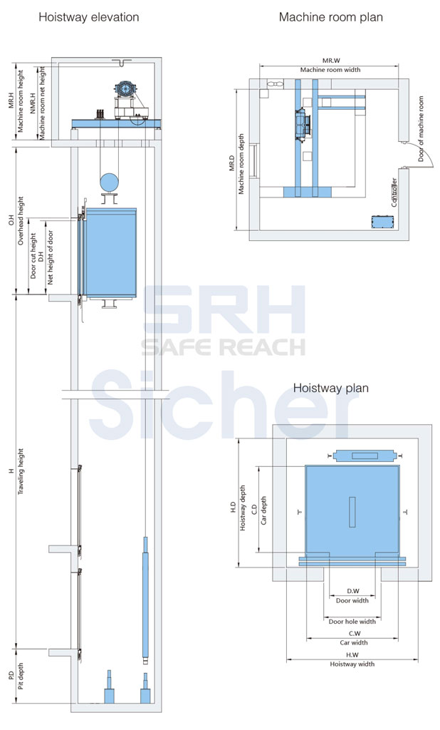 sơ đồ bản vẽ thang máy chạy với tốc độ cao