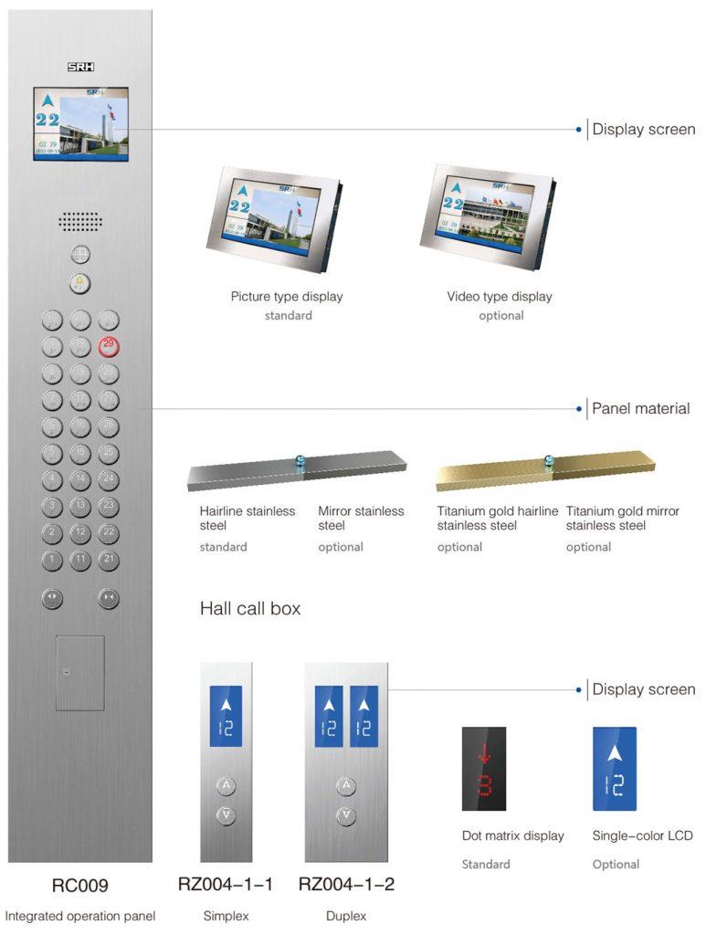 bảng điều khiển nút bấm thang tốc độ cao